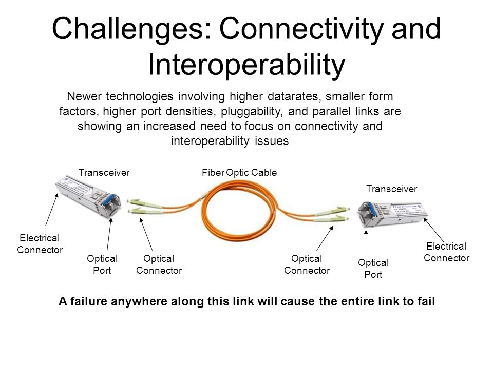 Challenges: Connectivity and Interoperability