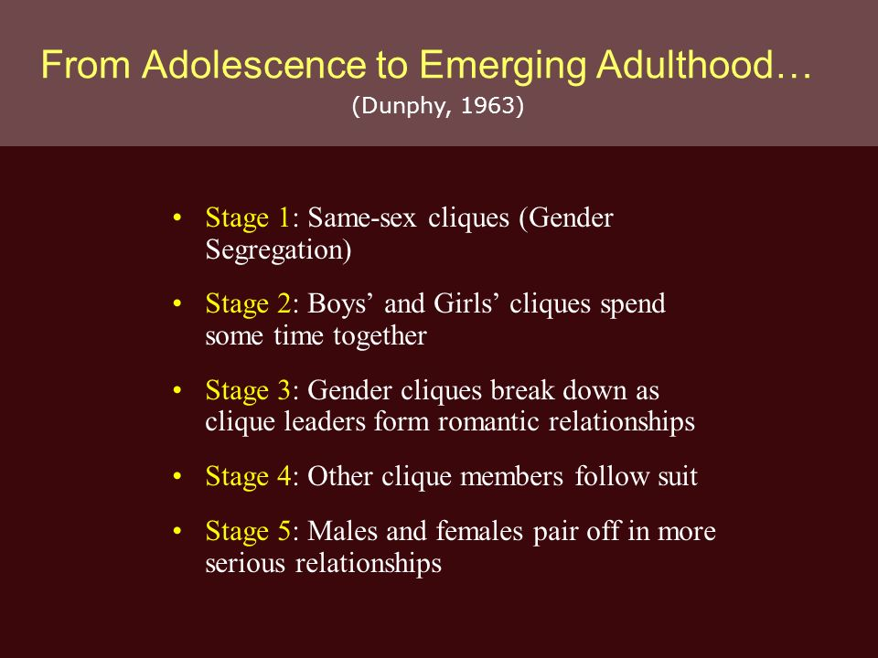 friendship and romantic relationship in emerging adulthood State of the field the challenge of romantic relationships in emerging adulthood: reconceptualization of the field shmuel shulman1 and jennifer connolly2 abstract although theories of romantic stage development suggest that youth in the period of emerging adulthood are fully capable of.