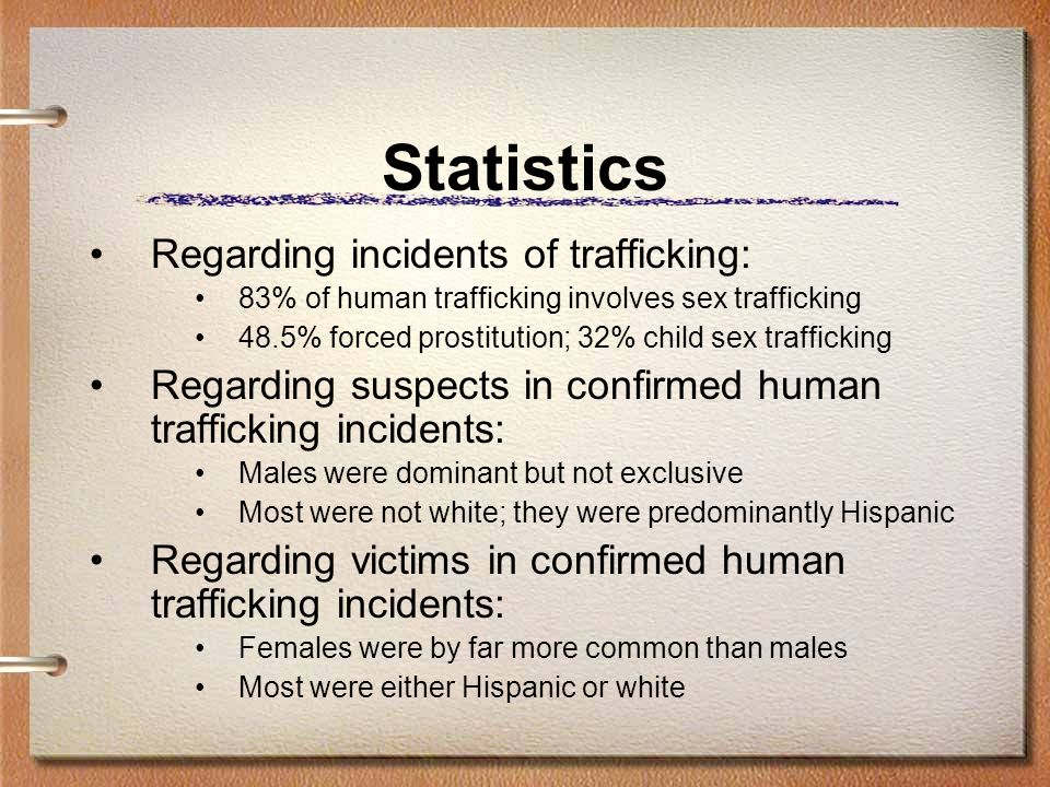 Statistics Regarding incidents of trafficking: