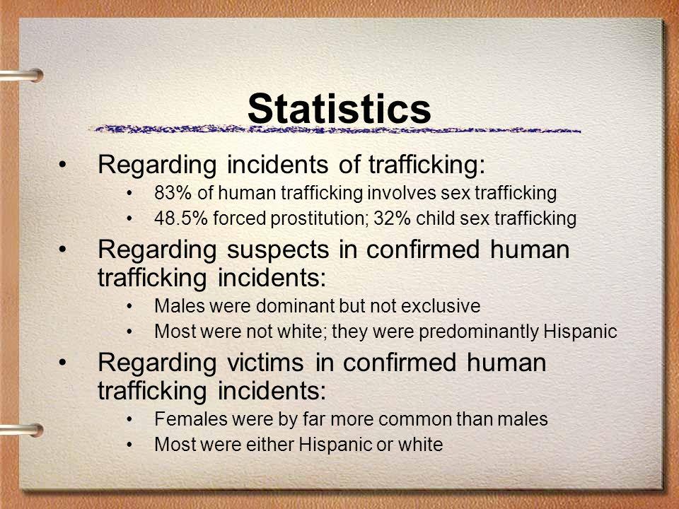 Statistics Regarding incidents of trafficking: