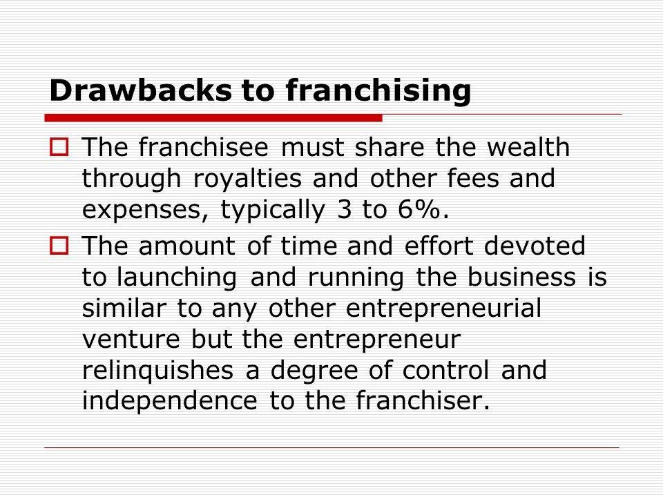 Drawbacks to franchising