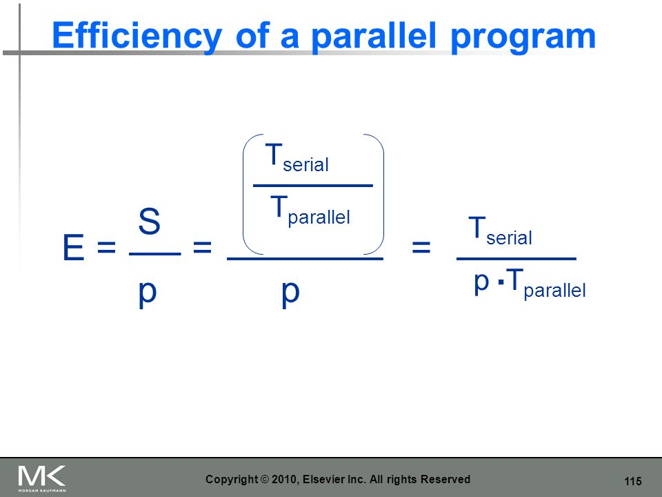 Efficiency of a parallel program