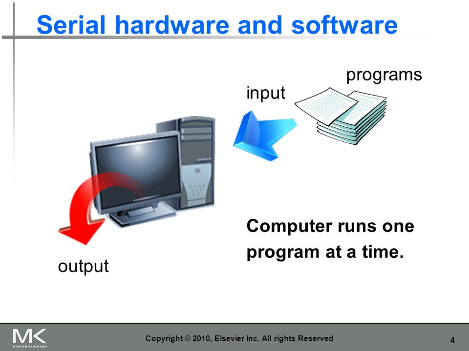 Serial hardware and software