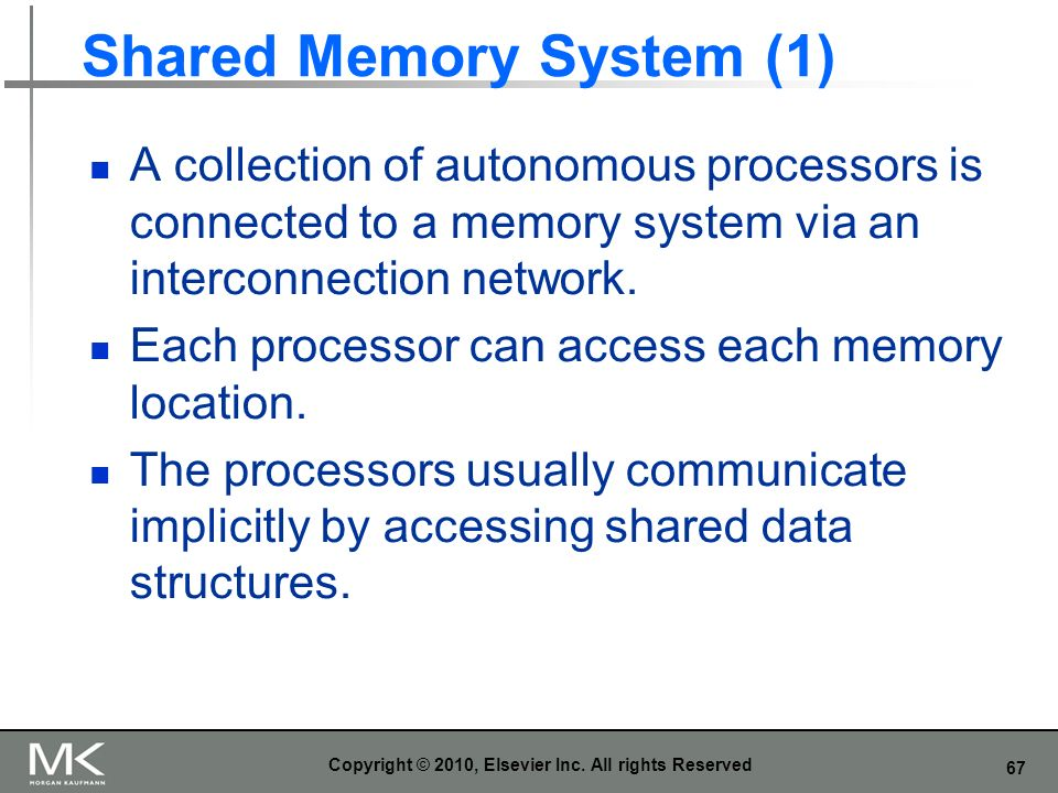 Shared Memory System (1)