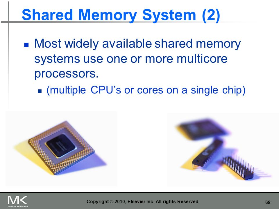 Shared Memory System (2)