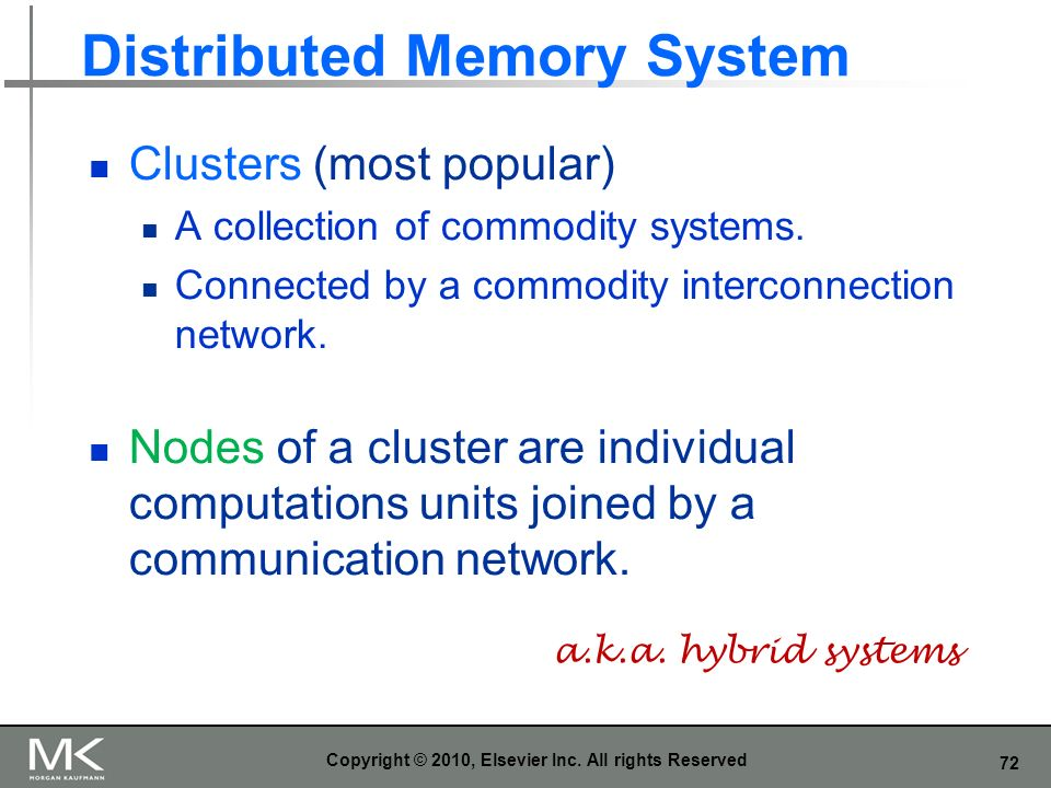 Distributed Memory System