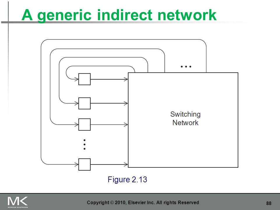 A generic indirect network