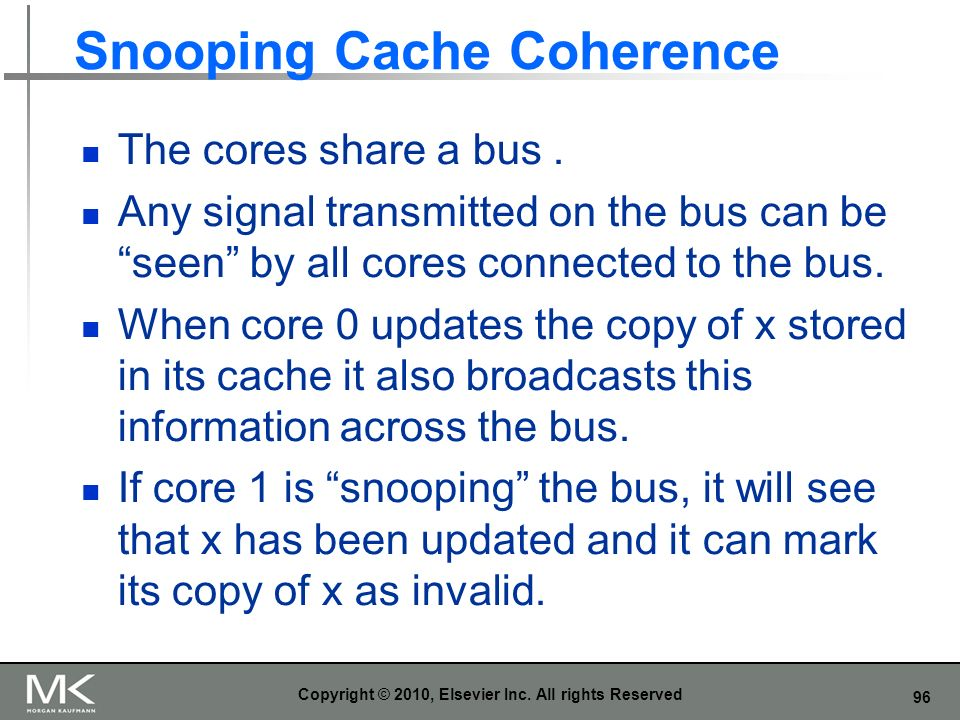 Snooping Cache Coherence