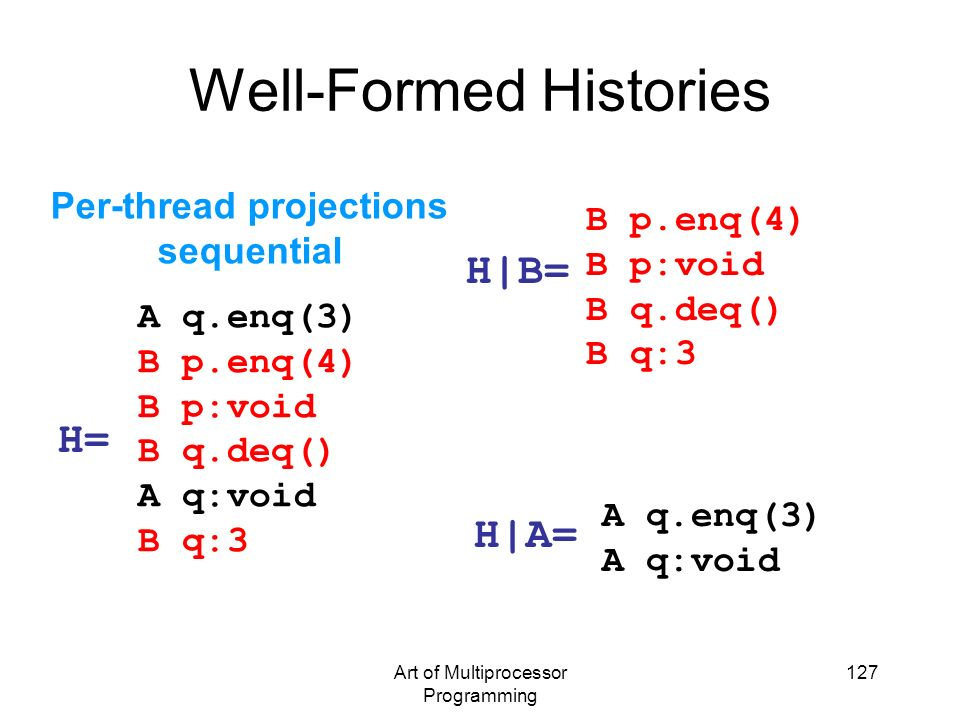 Well-Formed Histories