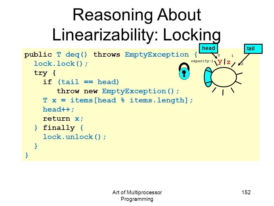 Reasoning About Linearizability: Locking