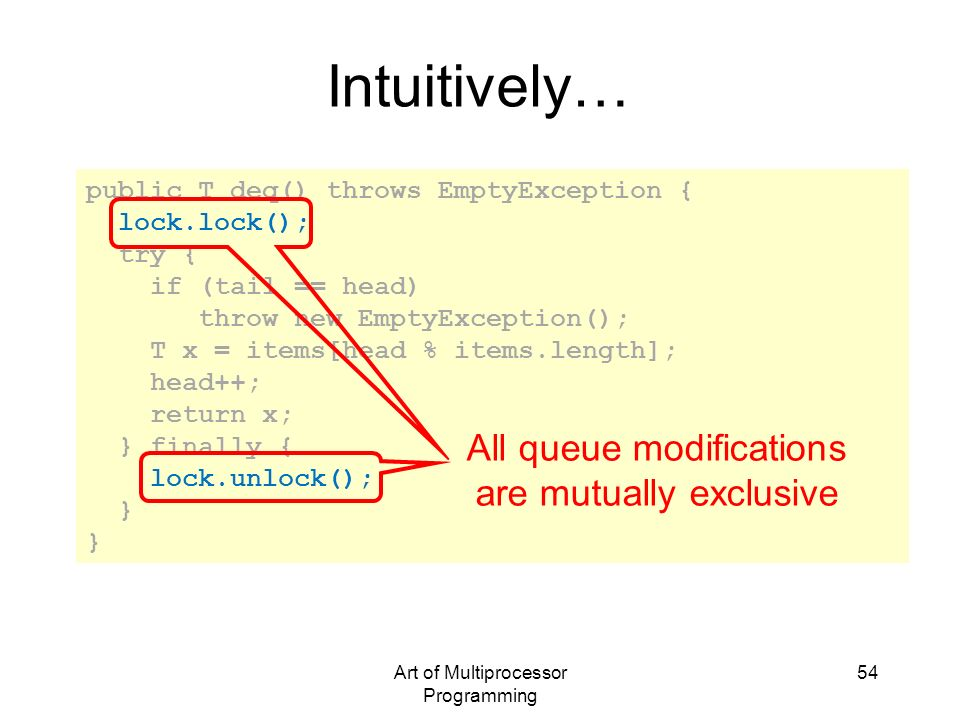 Intuitively… All queue modifications are mutually exclusive