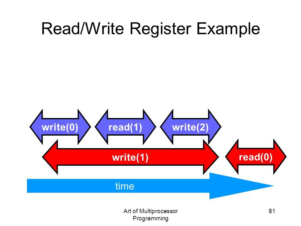 Read/Write Register Example