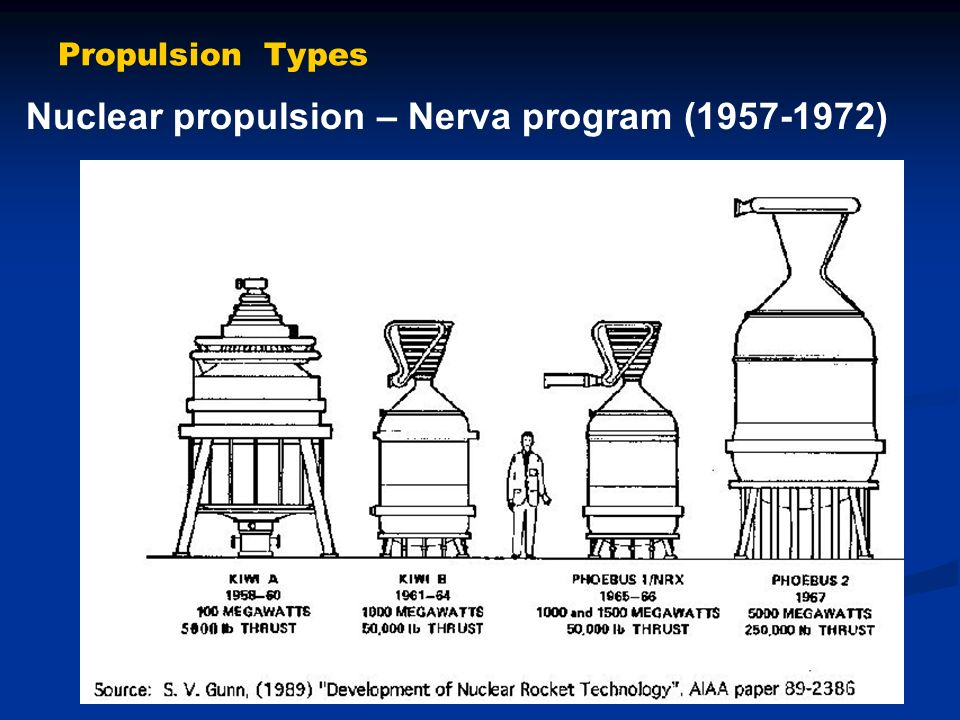 Rockets And Propulsion Ppt Video Online Download