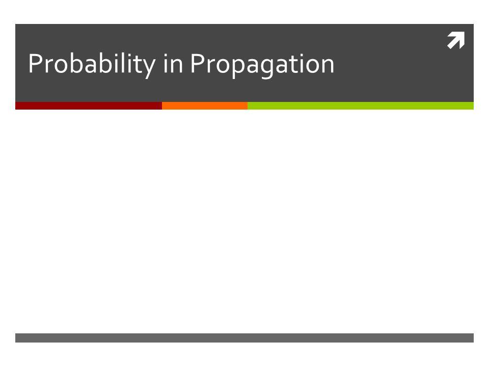 Probability in Propagation