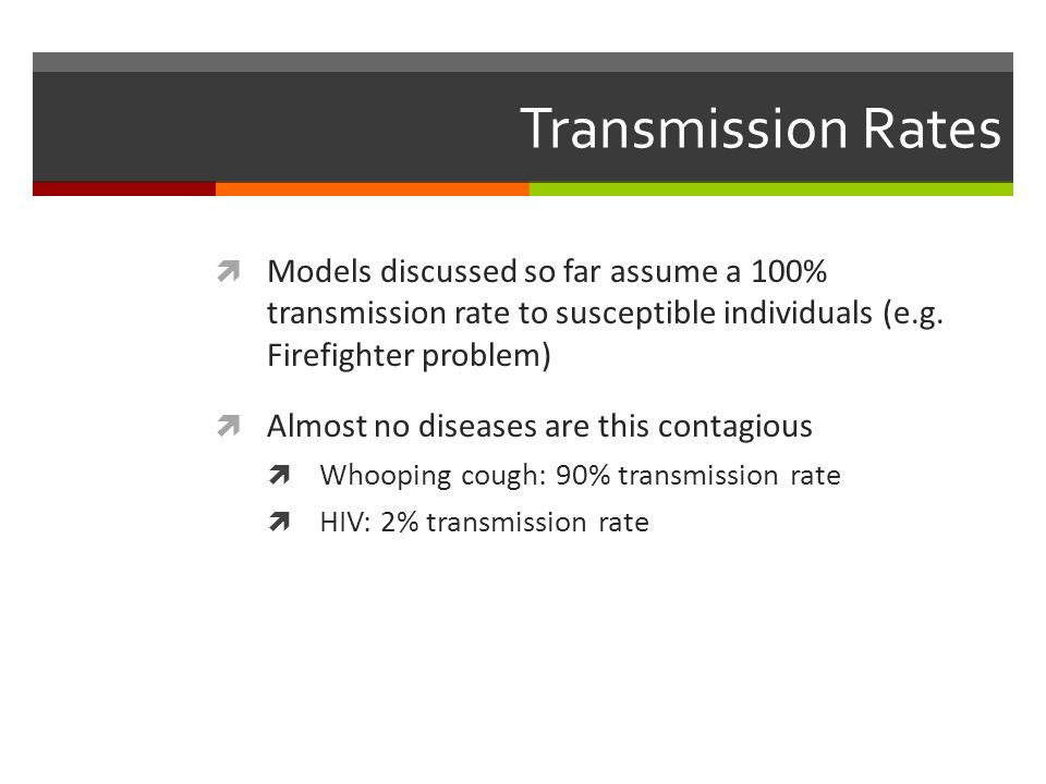 Transmission Rates Models discussed so far assume a 100% transmission rate to susceptible individuals (e.g. Firefighter problem)