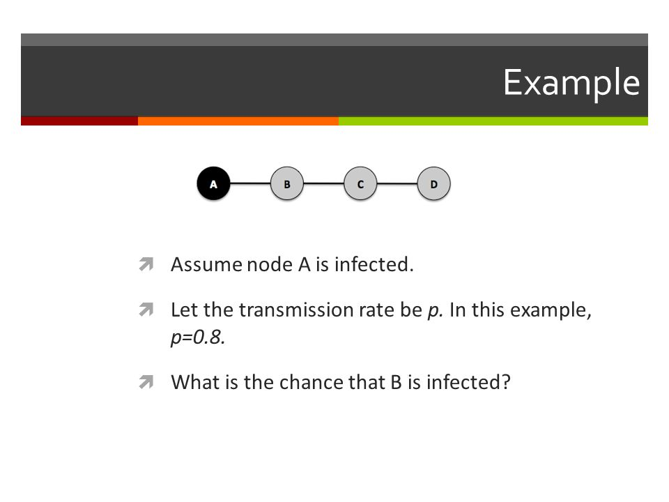 Example Assume node A is infected.