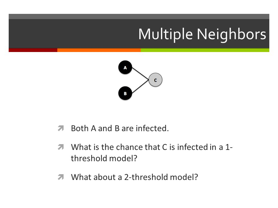 Multiple Neighbors Both A and B are infected.