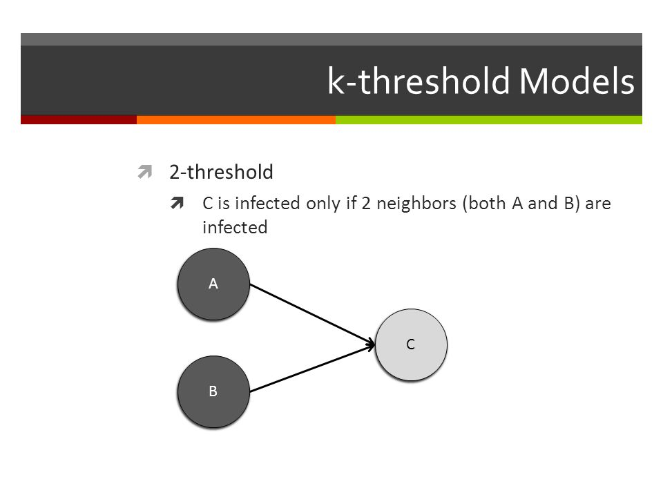 k-threshold Models 2-threshold