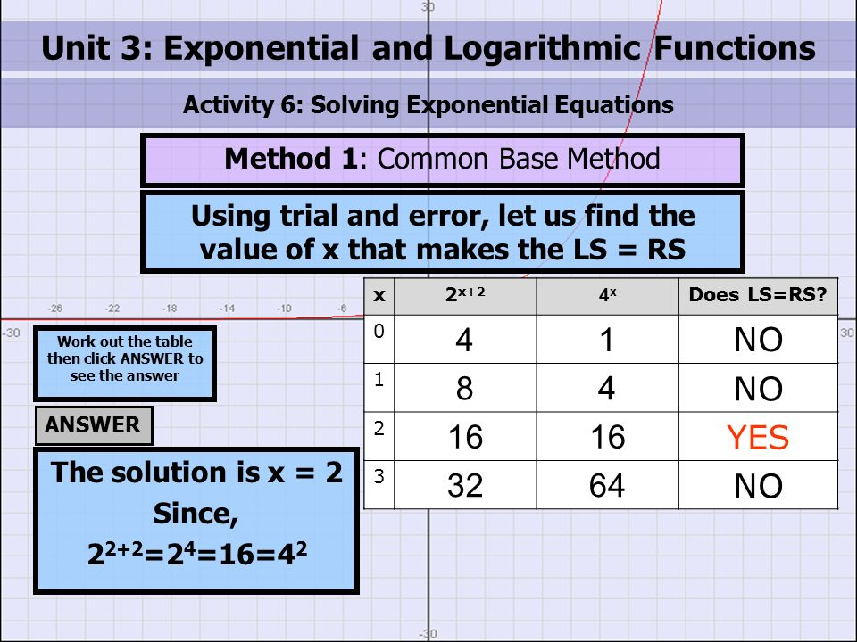 Unit 3: Exponential and Logarithmic Functions - ppt download