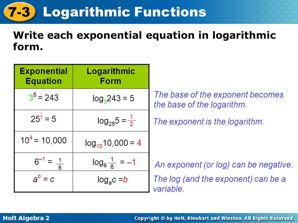 writing exponential equations Secondary mathematics i: an integrated approach module 4 linear and exponential functions by write a function that.
