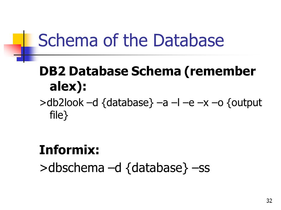 schema of the database db2 database schema remember alex informix - Dbschema Informix