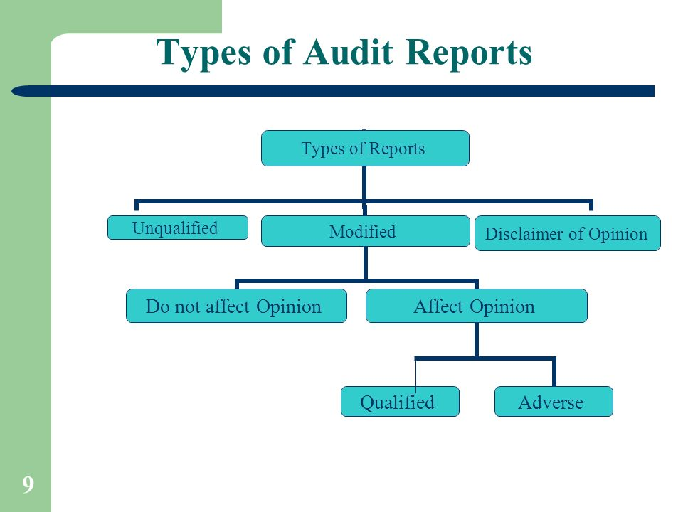 types of audit Compliance audit – a compliance audit evaluates an area's adherence to established laws, standards, regulations, policies, and/or procedures financial audit – a financial audit assesses the validity and appropriate statement of budgeting and accounting information in usnh financial records and the adequacy of related internal controls.