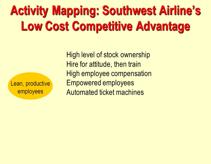 Southwest Airlines Employee Reviews