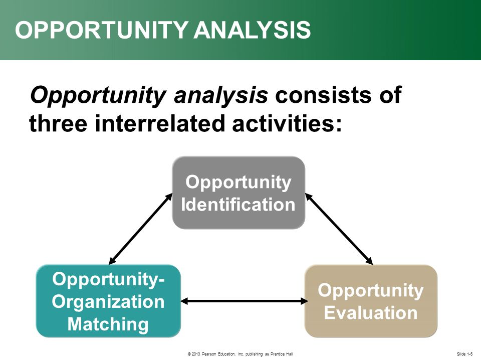 analysing targeting global market opportunities India should be 10% of our global revenues in 5-10 years: cisco  definition: target market is the end consumer to which the company wants to sell its  expand business opportunities across geographies and expand distribution network  this is a method of analysis of the environment and the company's standing in it.