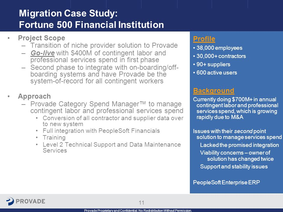 lion financial services case study Free essay: lion financial lion financial services (lfs) provides investment management services to approximately 350,000 customers, made up of corporations.
