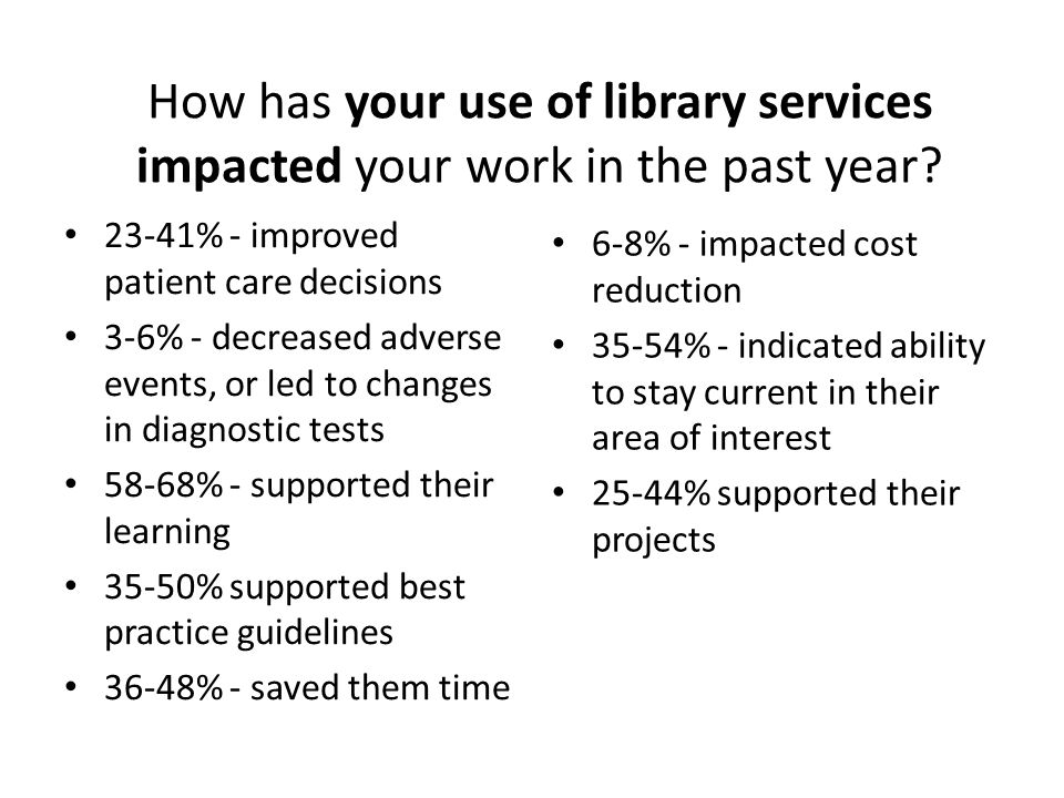 How has your use of library services impacted your work in the past year