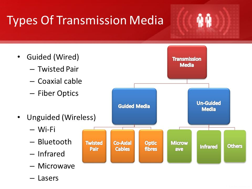 What Are Wireless Transmission Media