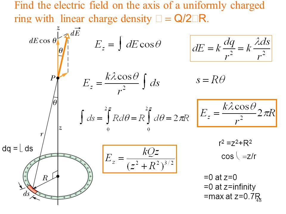 how to find the dirction of an electric field