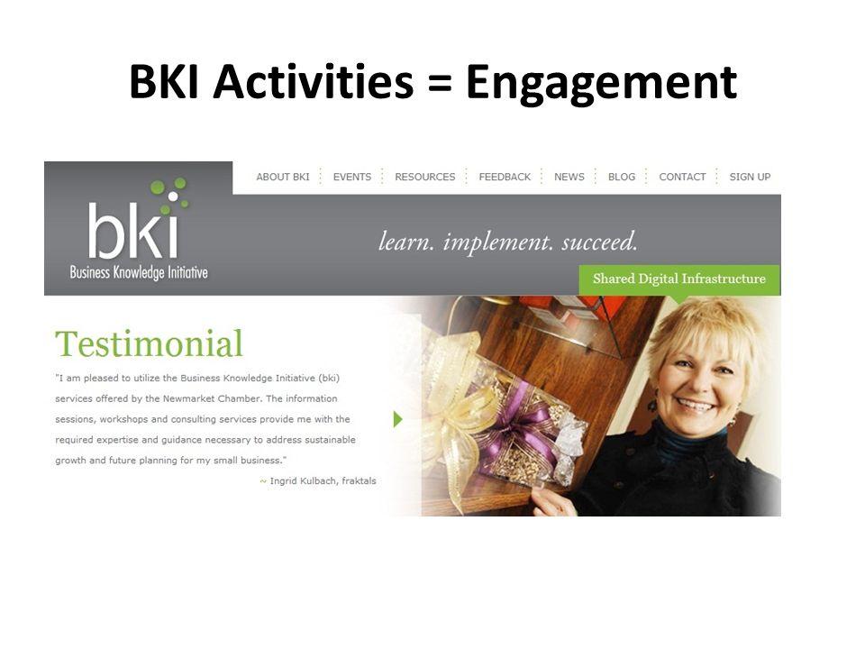 BKI Activities = Engagement
