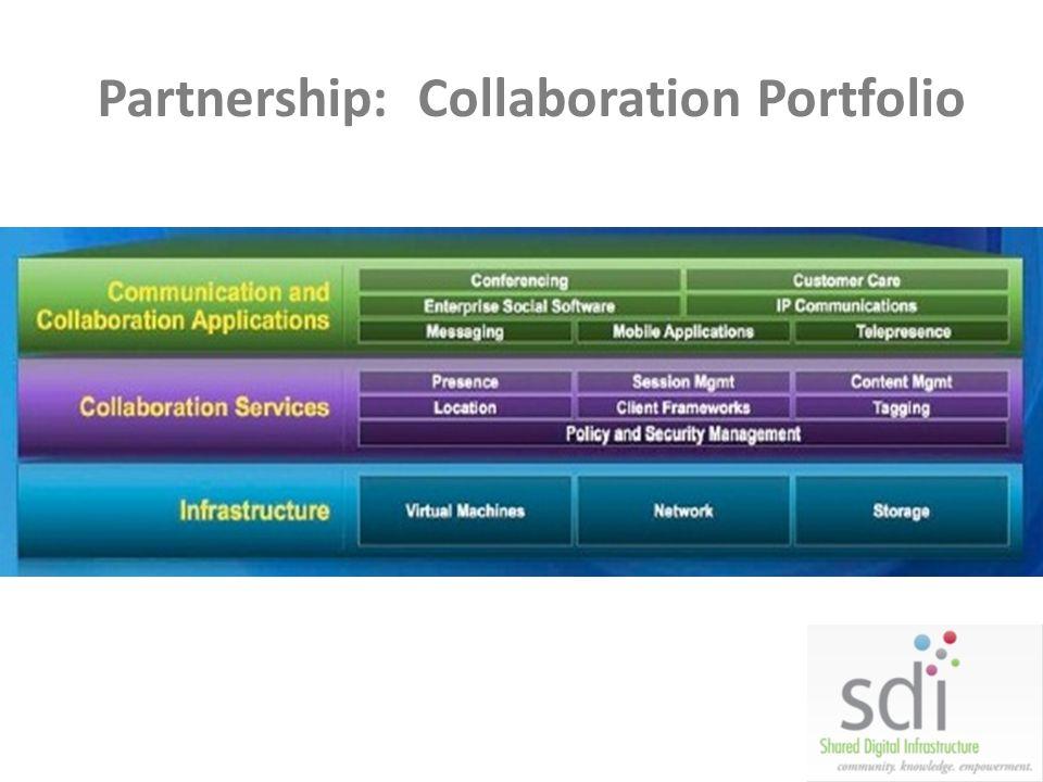 Partnership: Collaboration Portfolio