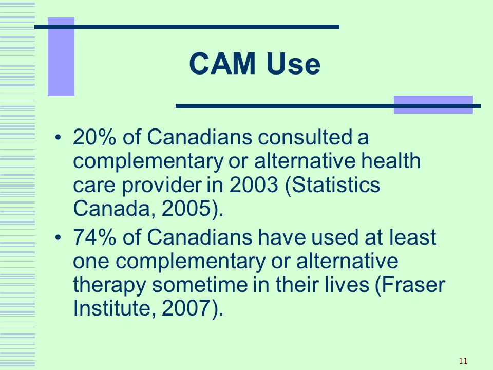 CAM Use 20% of Canadians consulted a complementary or alternative health care provider in 2003 (Statistics Canada, 2005).