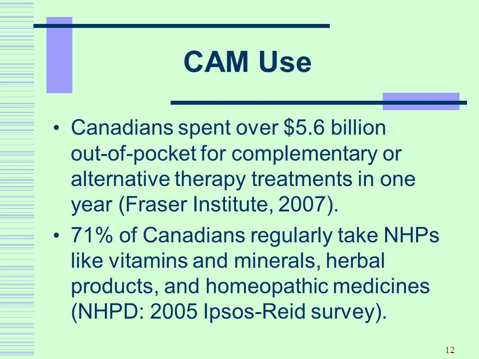 CAM Use Canadians spent over $5.6 billion out-of-pocket for complementary or alternative therapy treatments in one year (Fraser Institute, 2007).