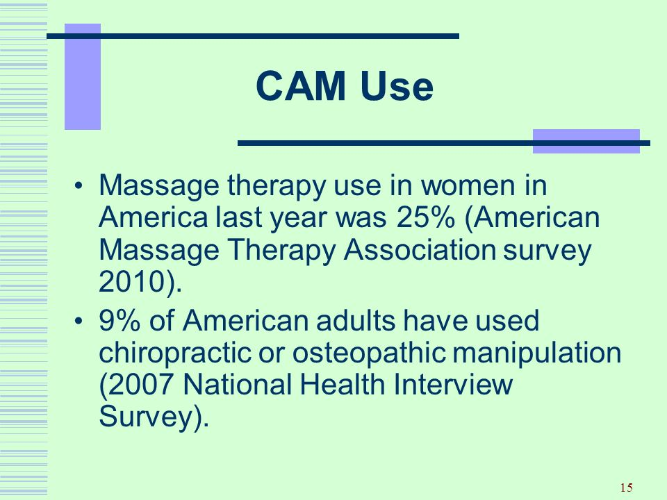CAM Use Massage therapy use in women in America last year was 25% (American Massage Therapy Association survey 2010).