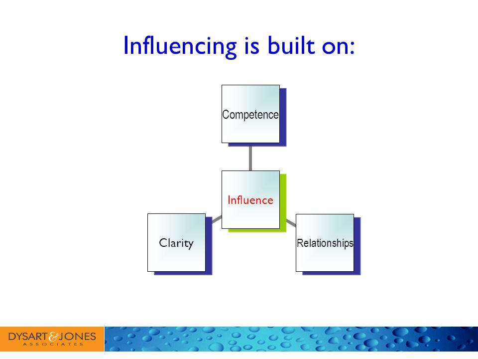 Influencing is built on: