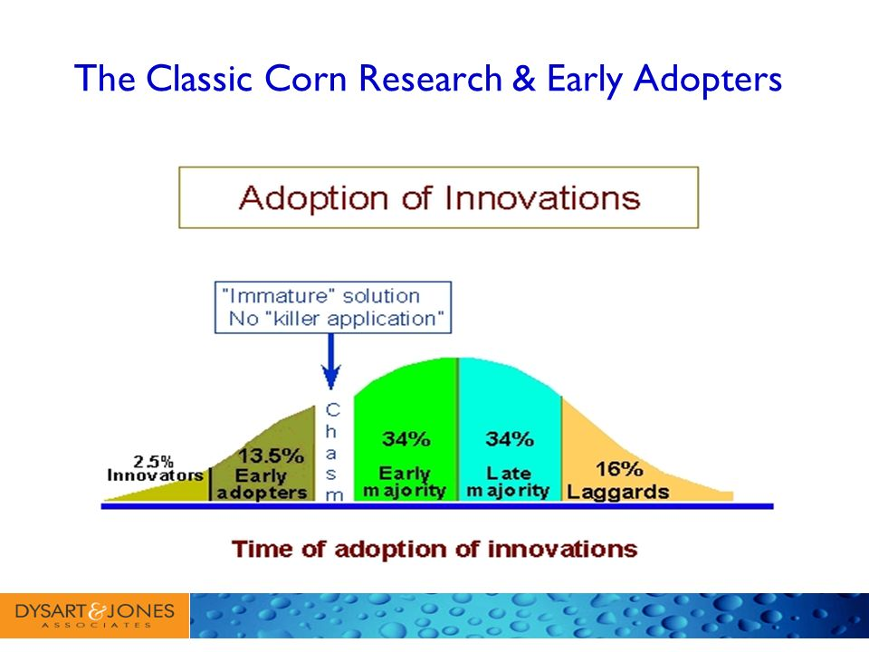 The Classic Corn Research & Early Adopters