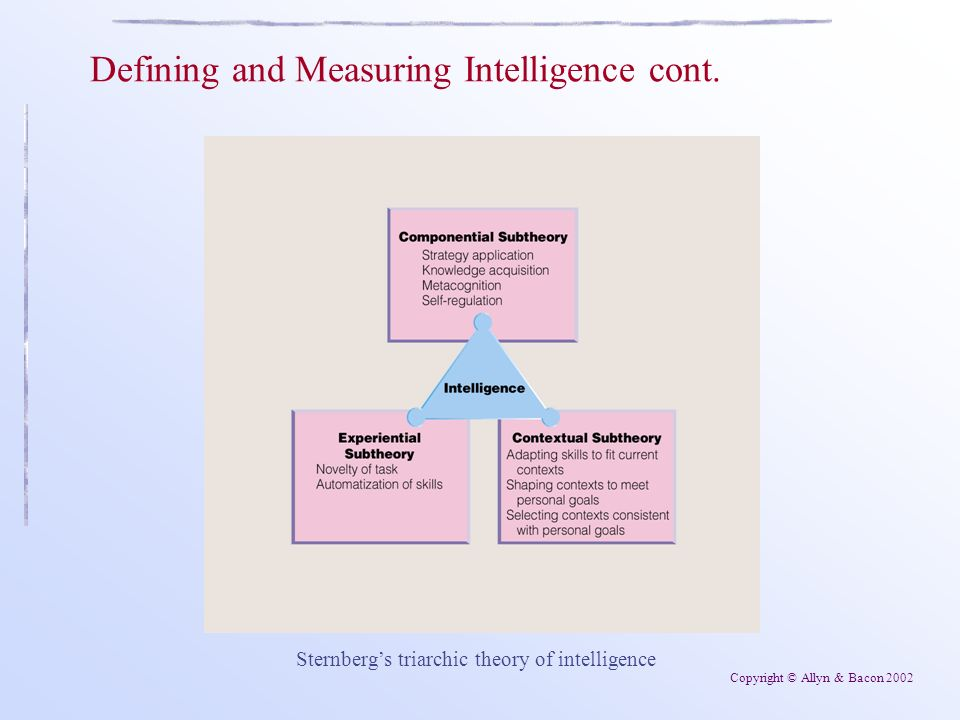 measuring intelligence What is intelligence & iq this subsequently led other researchers and investigators to come up with new ways of testing and measuring intelligence.