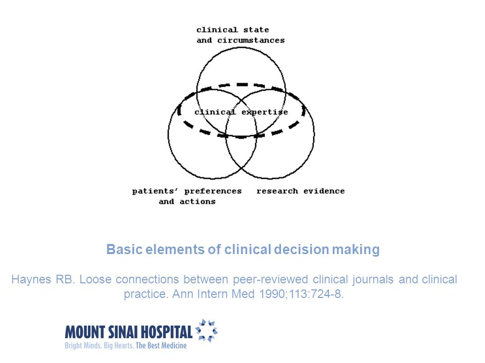 Basic elements of clinical decision making
