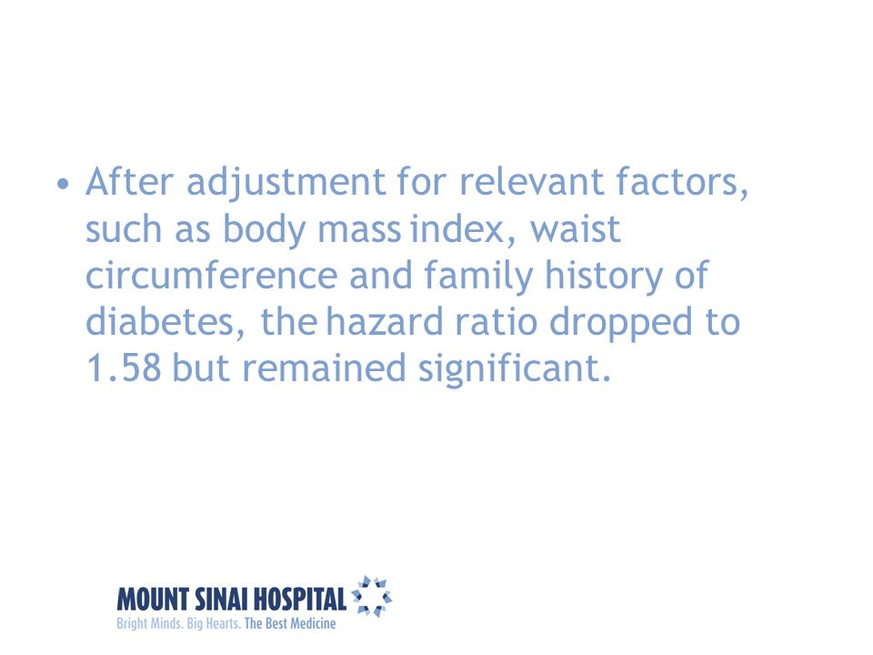 After adjustment for relevant factors, such as body mass index, waist circumference and family history of diabetes, the hazard ratio dropped to 1.58 but remained significant.