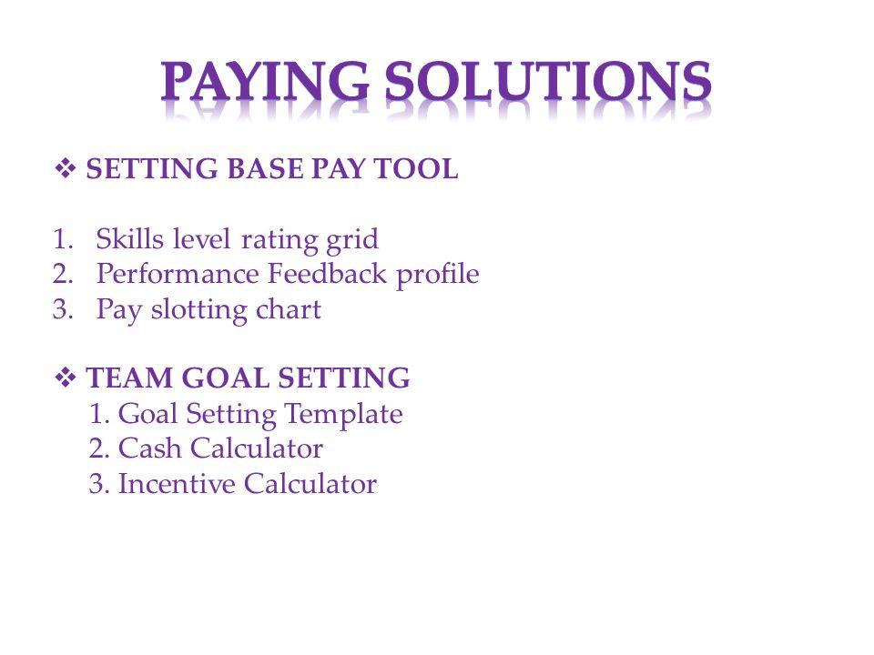 performance goal setting template