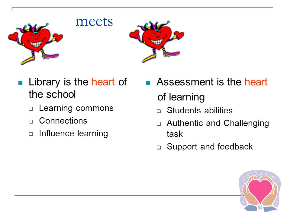 meets Library is the heart of the school Assessment is the heart