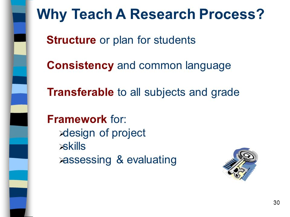 Why Teach A Research Process