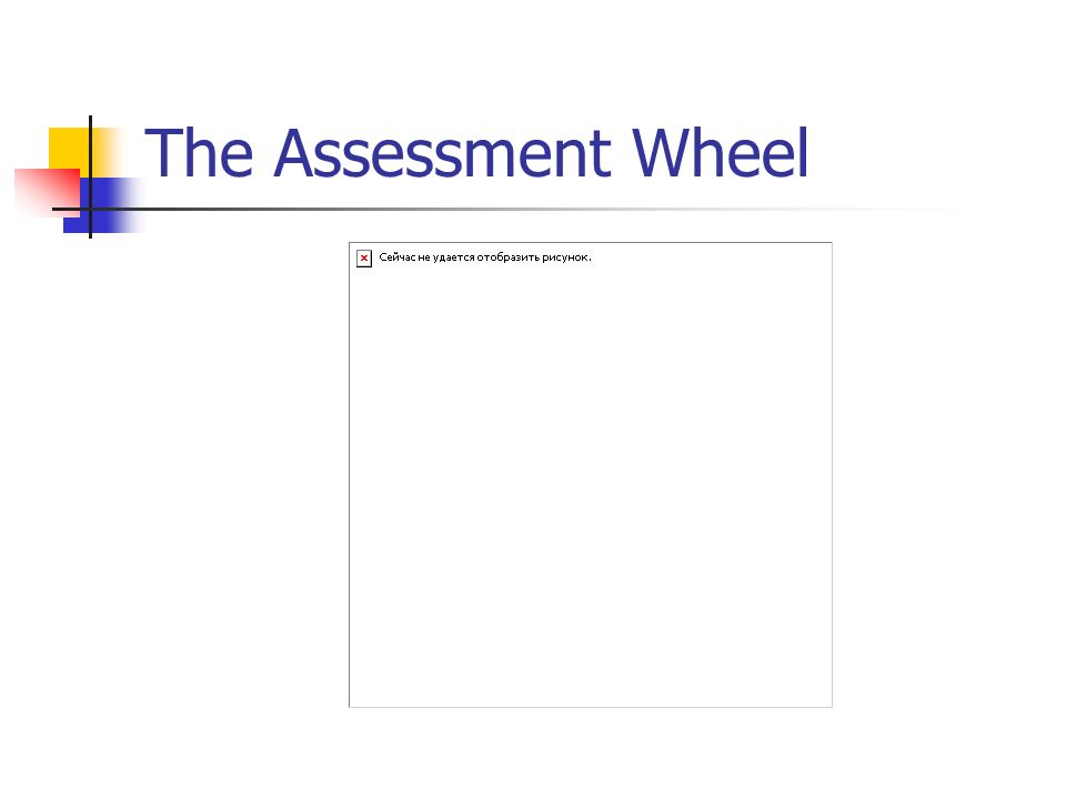 The Assessment Wheel