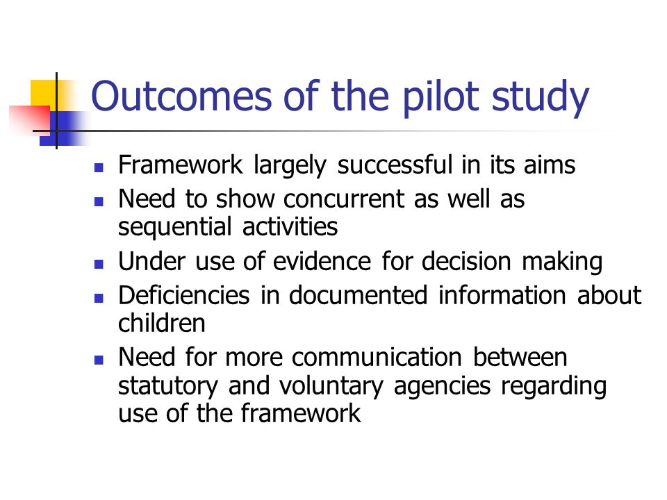 Outcomes of the pilot study