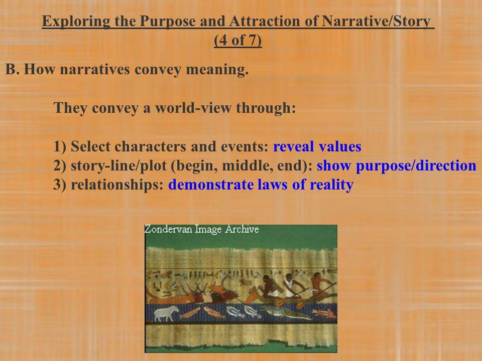 Purpose of a narrative essay