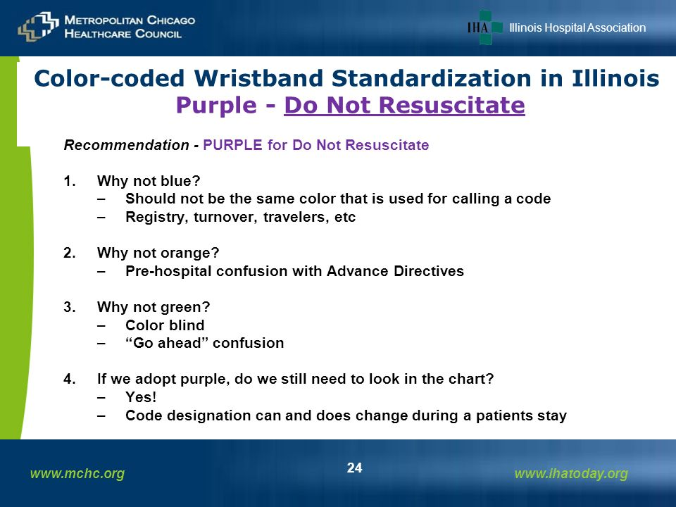 Use Of Color-Coded Wristbands To Communicate Alerts - Ppt Download