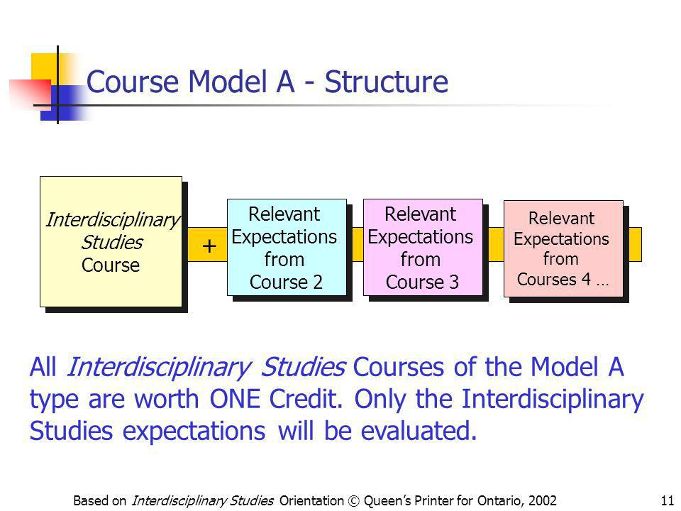 Course Model A - Structure